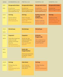 Programm Anthroposophie kennenlernen Tagung